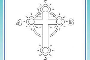 La señal de la cruz: Actividad
